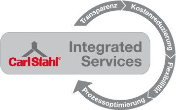 Carl Stahl commissions further development of the service portal