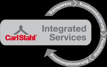 Carl Stahl beauftragt die Weiterentwicklung des Serviceportals